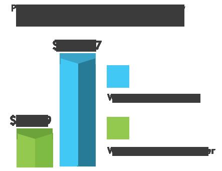 Public Adjuster